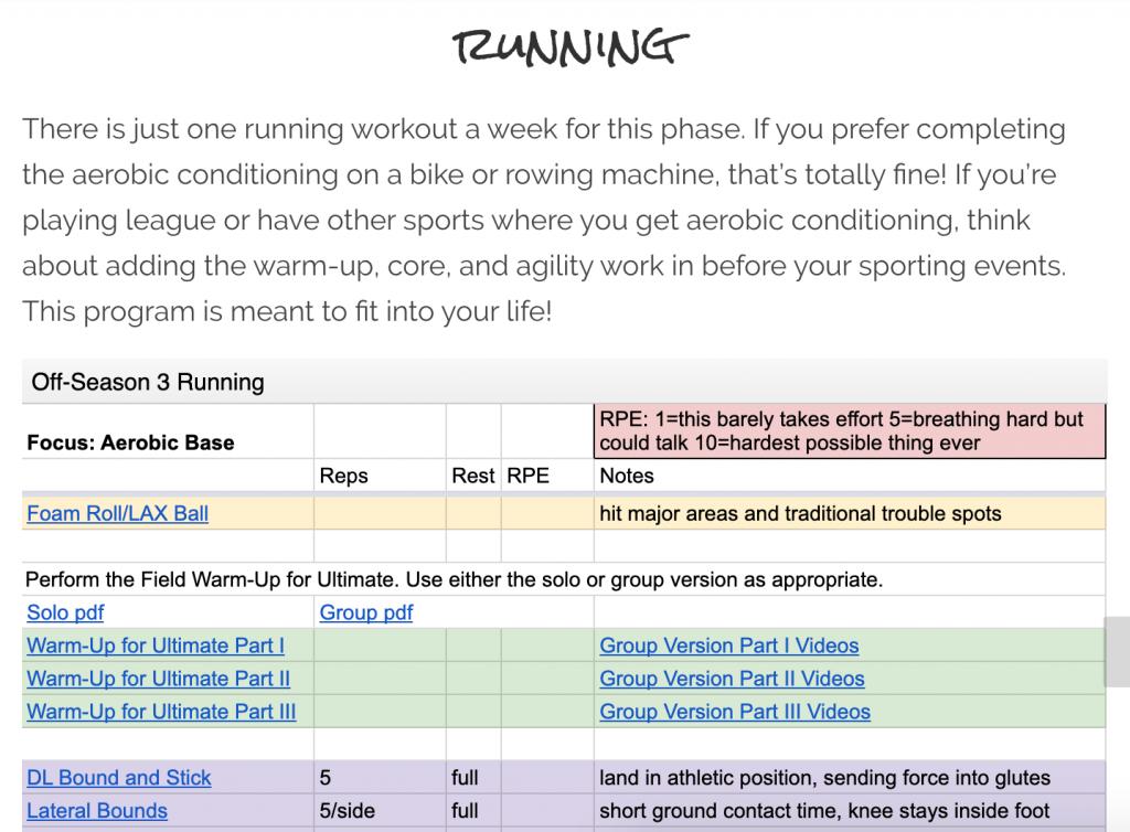 running programming progresses alongside your competitive season