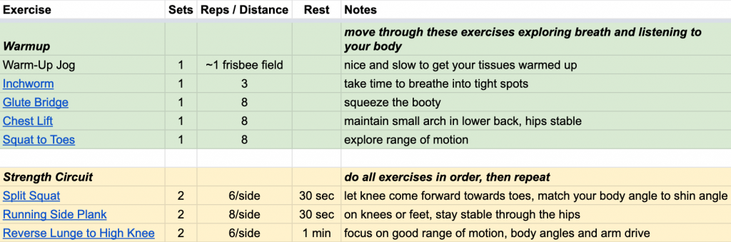 screenshot of a warm-up and strength circuit from one of our workouts